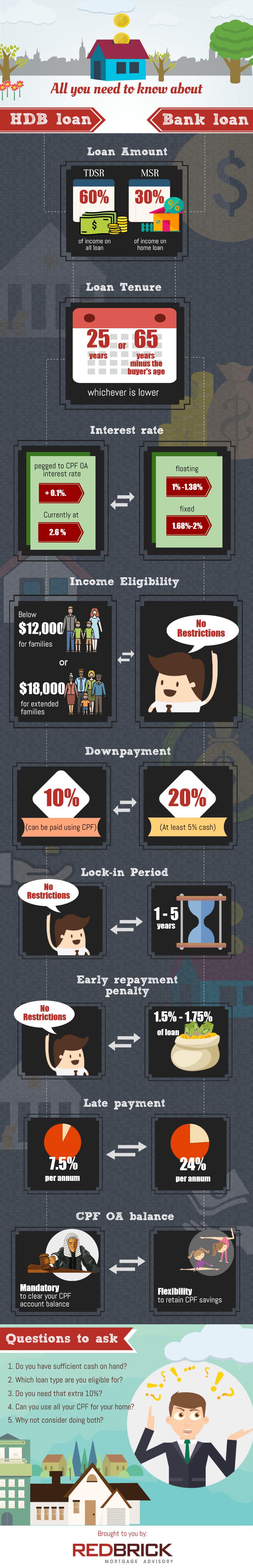 infographic-edited